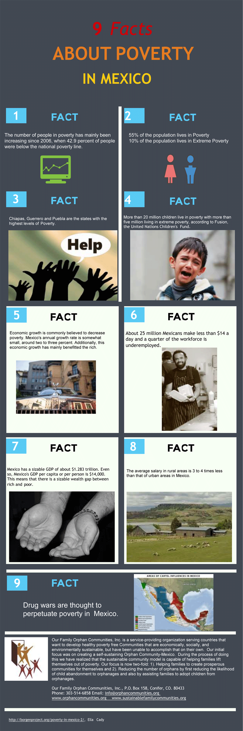 9-facts-about-poverty-in-Mexico